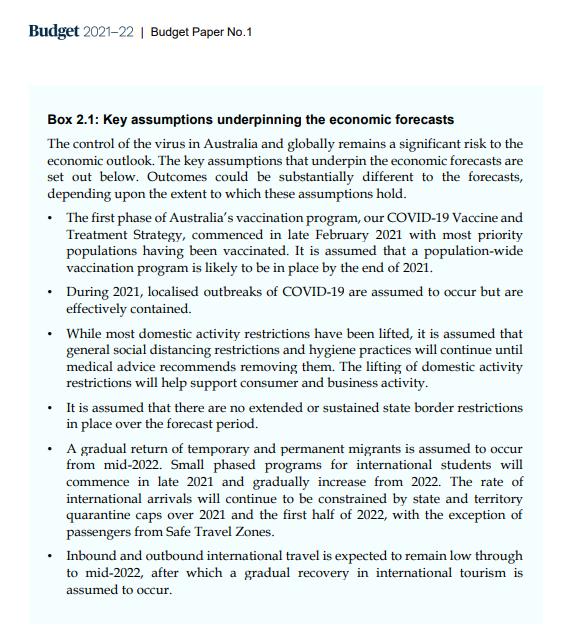 Ausschnitt aus dem australischen Haushaltsplan (Budget) 2021/22